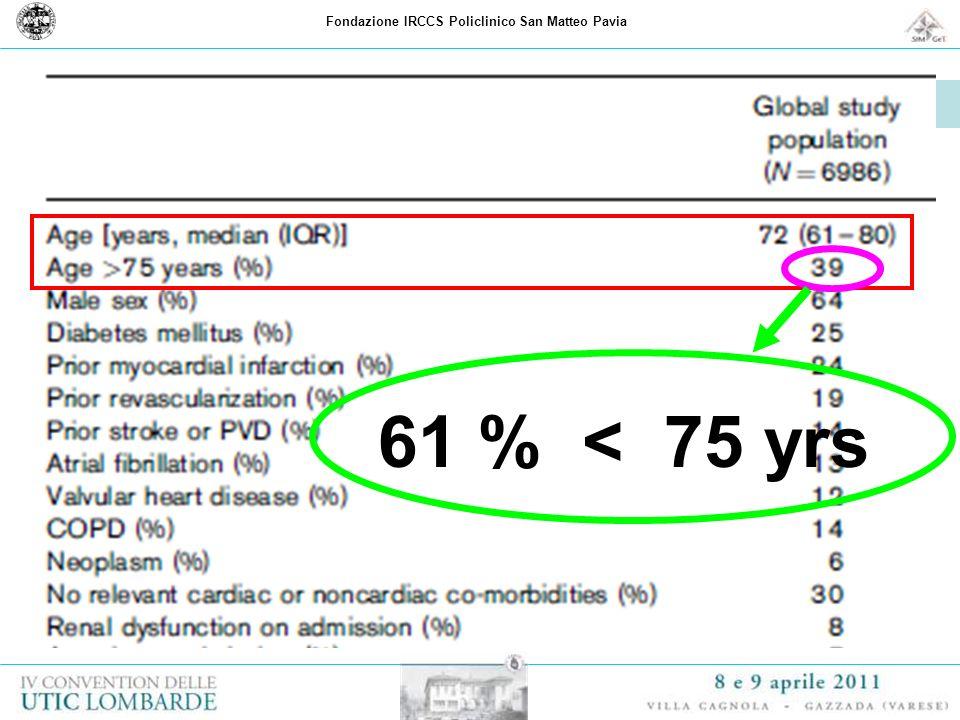 Fondazione IRCCS Policlinico San Matteo Pavia Quali pazienti in UTIC ? 61 % < 75 yrs