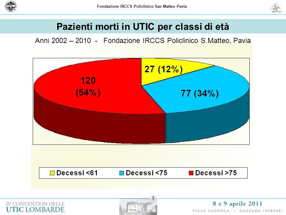 Fondazione IRCCS Policlinico San Matteo Pavia Pazienti morti in UTIC per classi di età Anni 2002 – 2010 - Fondazione IRCCS Policlinico S.Matteo, Pavia