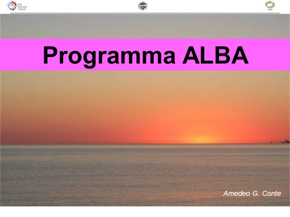 Amedeo G. Conte Programma ALBA