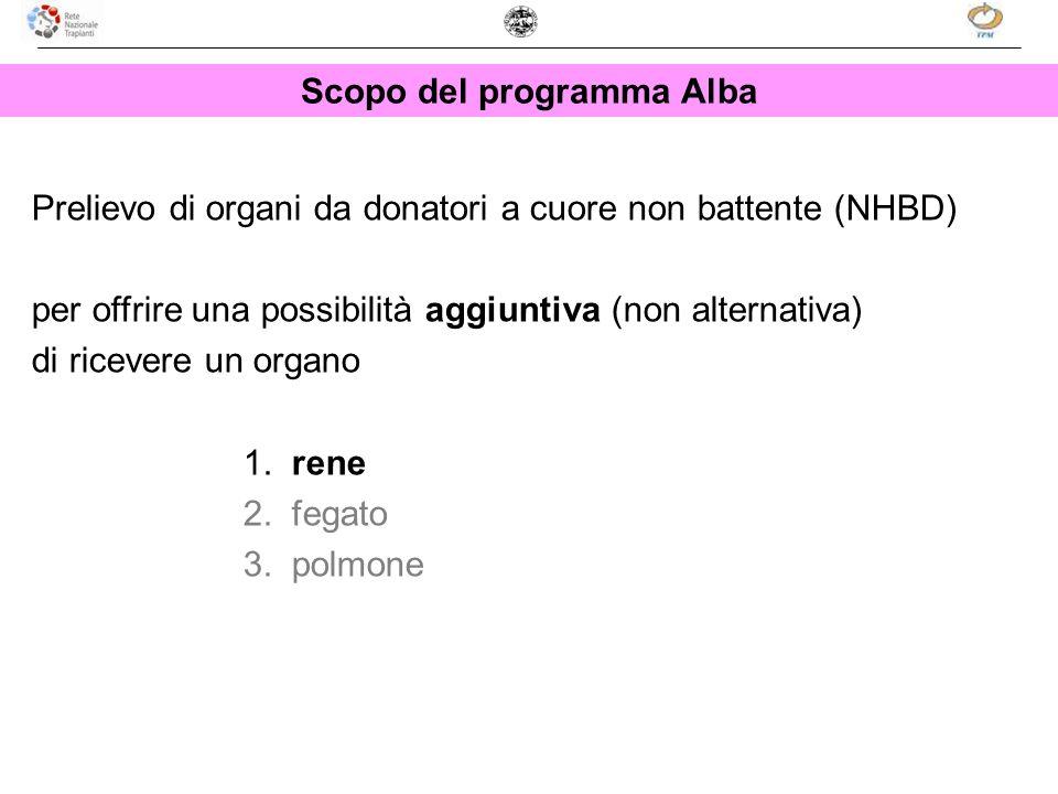 Prelievo di organi da donatori a cuore non battente (NHBD) per offrire una possibilità aggiuntiva (non alternativa) di ricevere un organo 1. rene 2. f