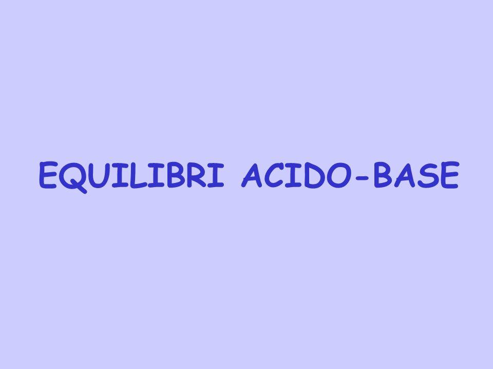 Benchè dalla teoria di Brønsted-Lowry abbiamo visto che è possibile considerare reazioni acido-base in un solvente qualunque, qui soffermeremo la nostra attenzione sugli equilibri acido-base che hanno luogo in acqua.