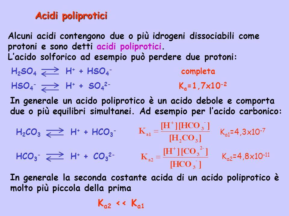 Acidi poliprotici Alcuni acidi contengono due o più idrogeni dissociabili come protoni e sono detti acidi poliprotici. Lacido solforico ad esempio può
