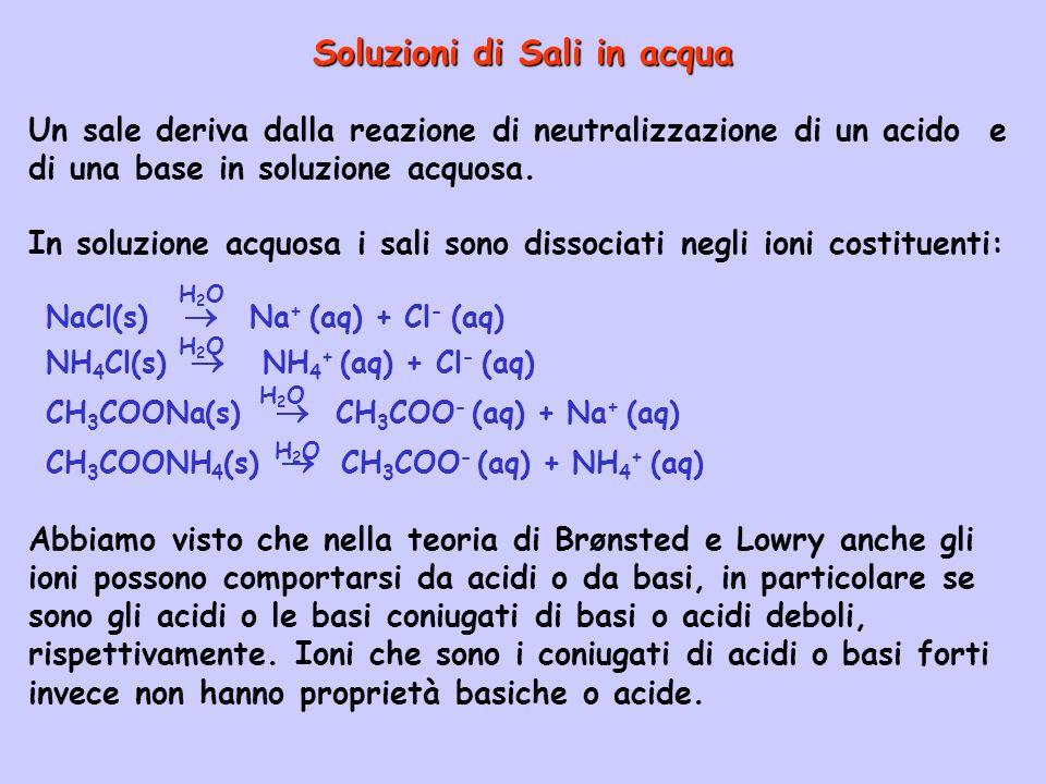 Soluzioni di Sali in acqua Un sale deriva dalla reazione di neutralizzazione di un acido e di una base in soluzione acquosa. In soluzione acquosa i sa