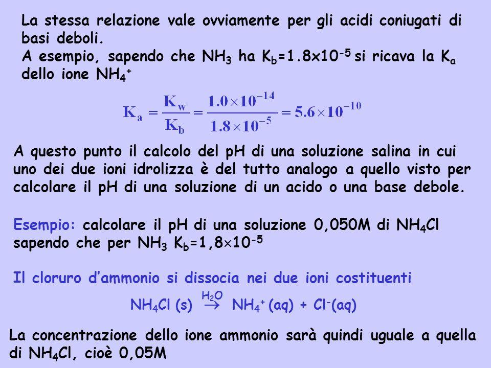 La stessa relazione vale ovviamente per gli acidi coniugati di basi deboli. A esempio, sapendo che NH 3 ha K b =1.8x10 -5 si ricava la K a dello ione