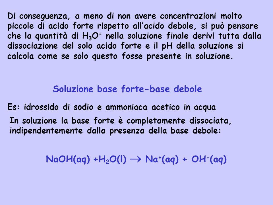 Di conseguenza, a meno di non avere concentrazioni molto piccole di acido forte rispetto allacido debole, si può pensare che la quantità di H 3 O + ne