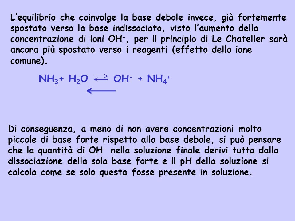 Lequilibrio che coinvolge la base debole invece, già fortemente spostato verso la base indissociato, visto laumento della concentrazione di ioni OH -,
