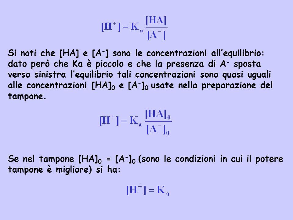 Si noti che [HA] e [A - ] sono le concentrazioni allequilibrio: dato però che Ka è piccolo e che la presenza di A - sposta verso sinistra lequilibrio