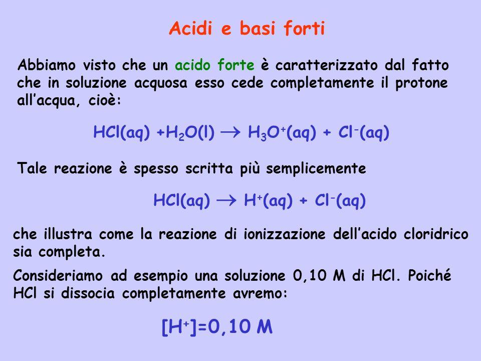 Acidi e basi forti Abbiamo visto che un acido forte è caratterizzato dal fatto che in soluzione acquosa esso cede completamente il protone allacqua, c