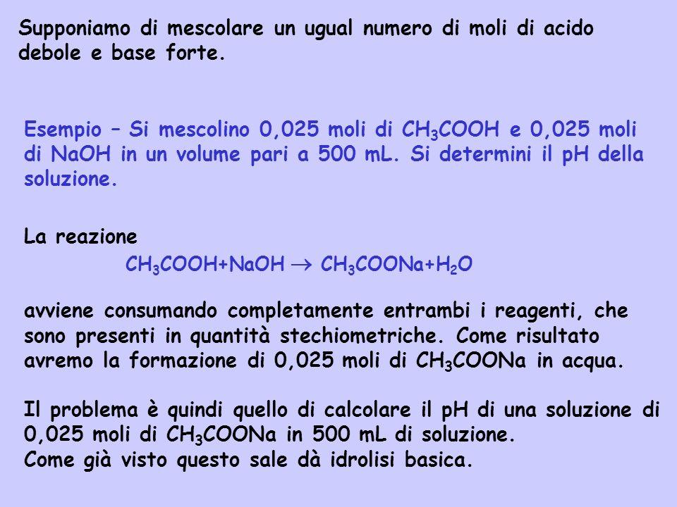 Supponiamo di mescolare un ugual numero di moli di acido debole e base forte. Esempio – Si mescolino 0,025 moli di CH 3 COOH e 0,025 moli di NaOH in u