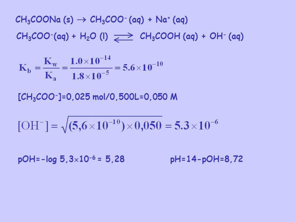 CH 3 COONa (s) CH 3 COO - (aq) + Na + (aq) CH 3 COO - (aq) + H 2 O (l) CH 3 COOH (aq) + OH - (aq) [CH 3 COO - ]=0,025 mol/0,500L=0,050 M pOH=-log 5,3