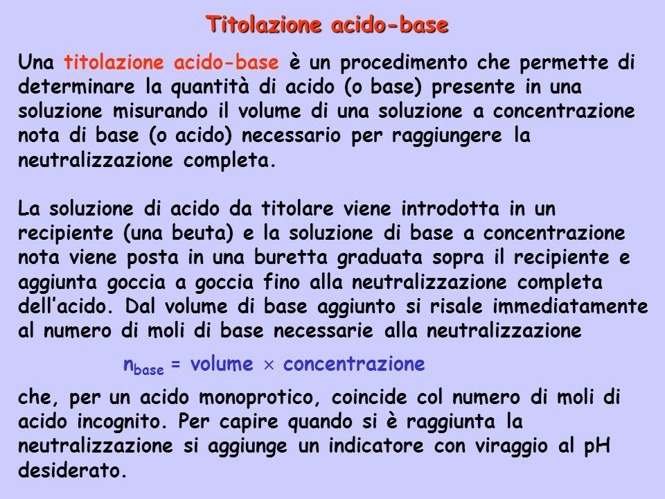 Titolazione acido-base Una titolazione acido-base è un procedimento che permette di determinare la quantità di acido (o base) presente in una soluzion