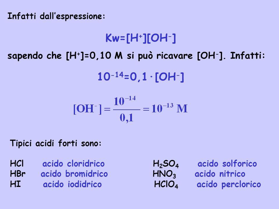 Infatti dallespressione: Kw=[H + ][OH - ] sapendo che [H + ]=0,10 M si può ricavare [OH - ]. Infatti: 10 -14 =0,1·[OH - ] Tipici acidi forti sono: HCl