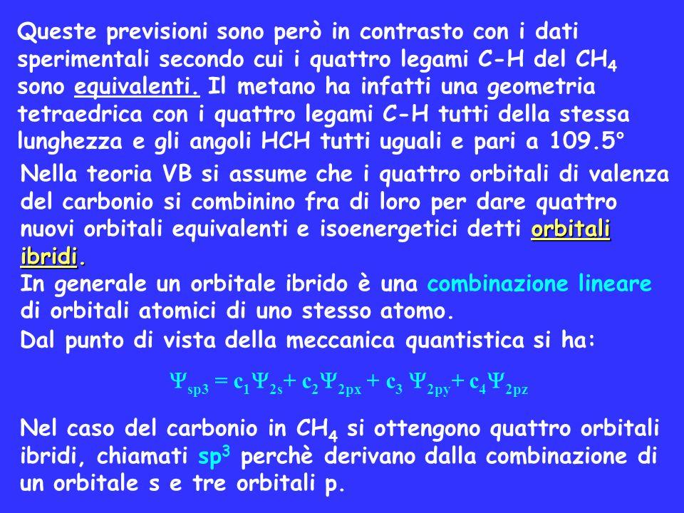 Queste previsioni sono però in contrasto con i dati sperimentali secondo cui i quattro legami C-H del CH 4 sono equivalenti. Il metano ha infatti una