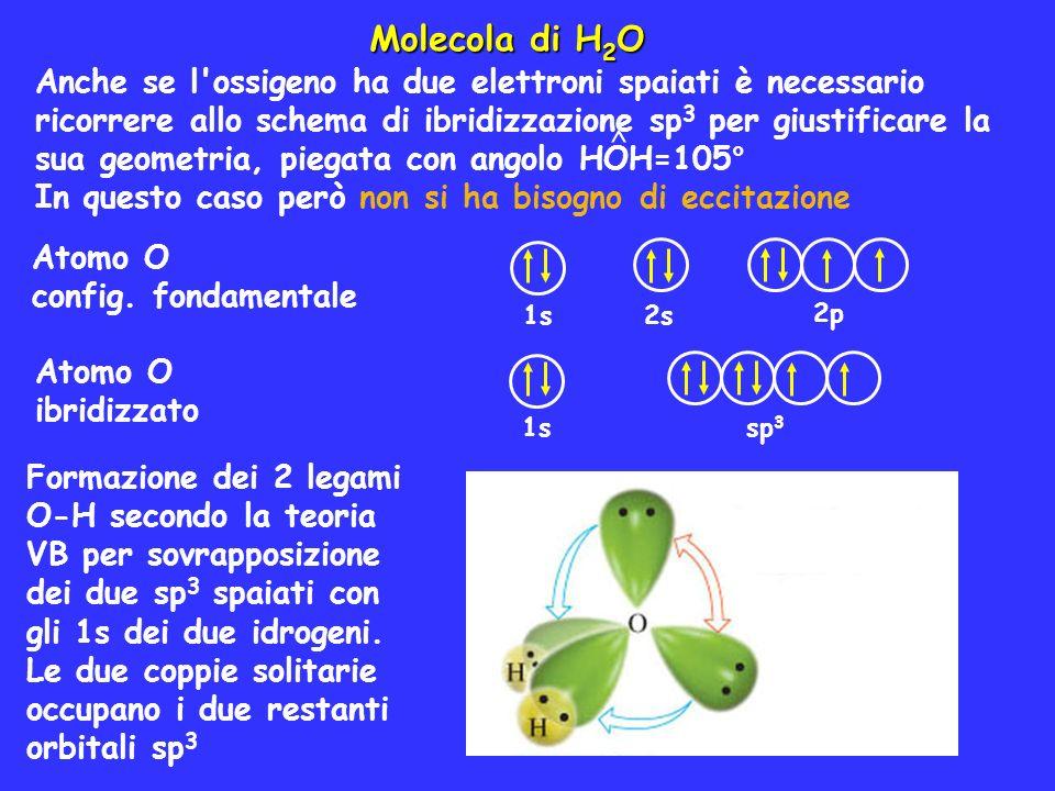 Molecola di H 2 O Atomo O config. fondamentale Anche se l'ossigeno ha due elettroni spaiati è necessario ricorrere allo schema di ibridizzazione sp 3