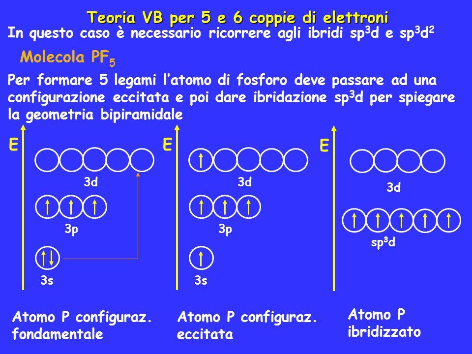 Teoria VB per 5 e 6 coppie di elettroni In questo caso è necessario ricorrere agli ibridi sp 3 d e sp 3 d 2 Molecola PF 5 Atomo P configuraz. fondamen