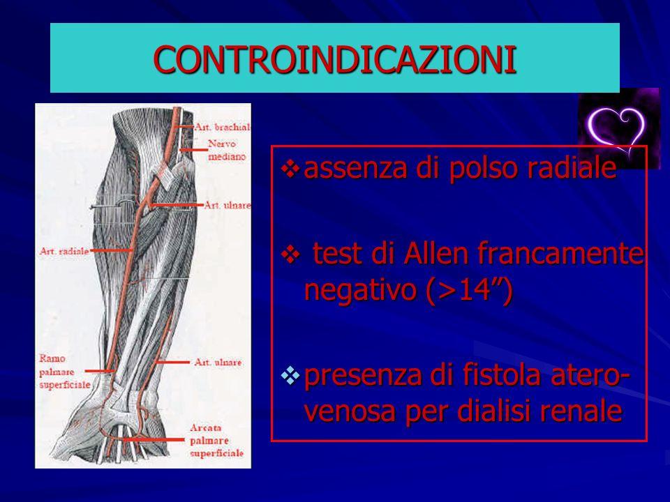 CONTROINDICAZIONI assenza di polso radiale assenza di polso radiale test di Allen francamente negativo (>14) test di Allen francamente negativo (>14)
