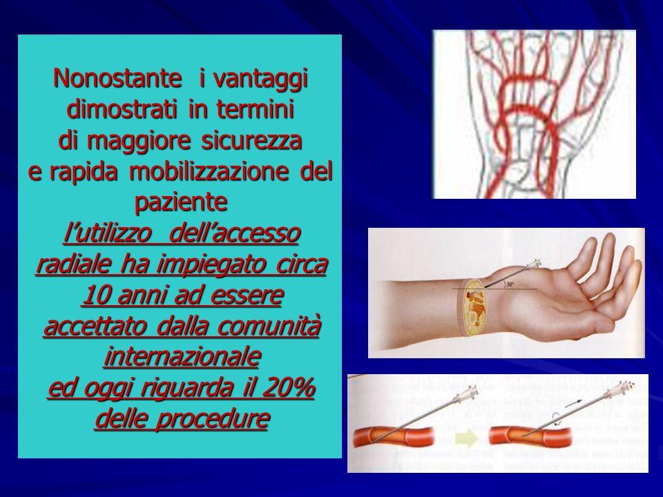 Nonostante i vantaggi dimostrati in termini di maggiore sicurezza e rapida mobilizzazione del paziente lutilizzo dellaccesso radiale ha impiegato circ