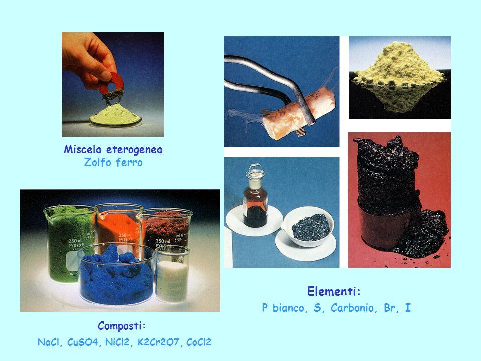 Miscela eterogenea Zolfo ferro Composti: NaCl, CuSO4, NiCl2, K2Cr2O7, CoCl2 Elementi: P bianco, S, Carbonio, Br, I