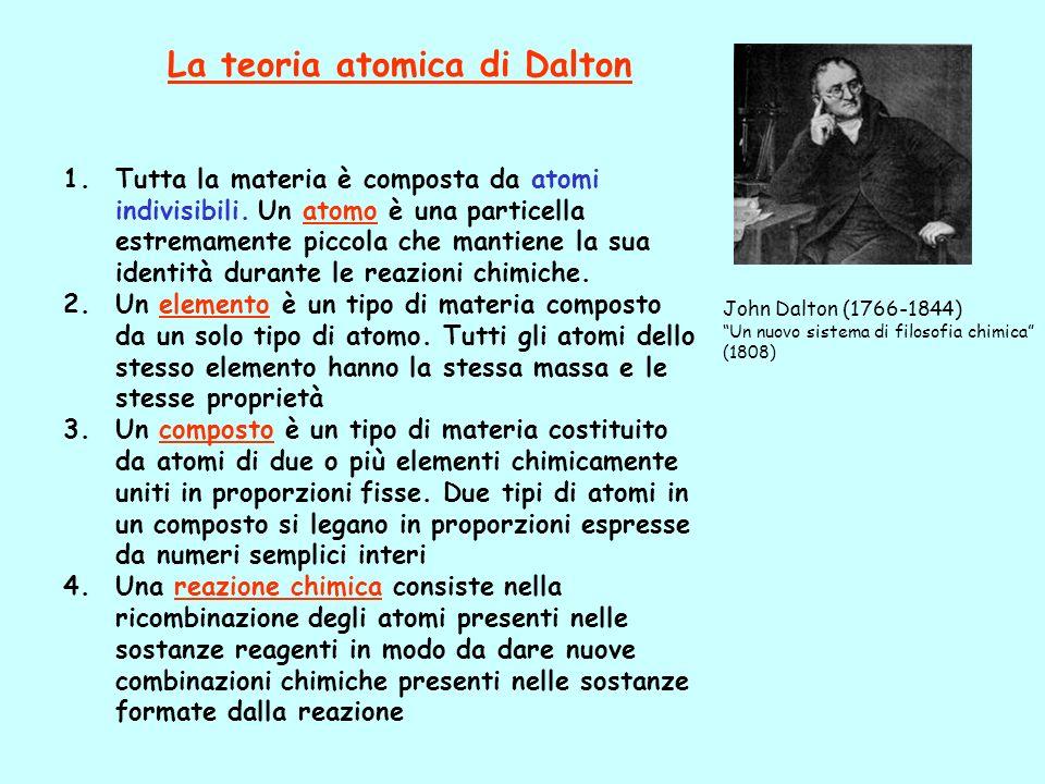 John Dalton (1766-1844) Un nuovo sistema di filosofia chimica (1808) La teoria atomica di Dalton 1.Tutta la materia è composta da atomi indivisibili.