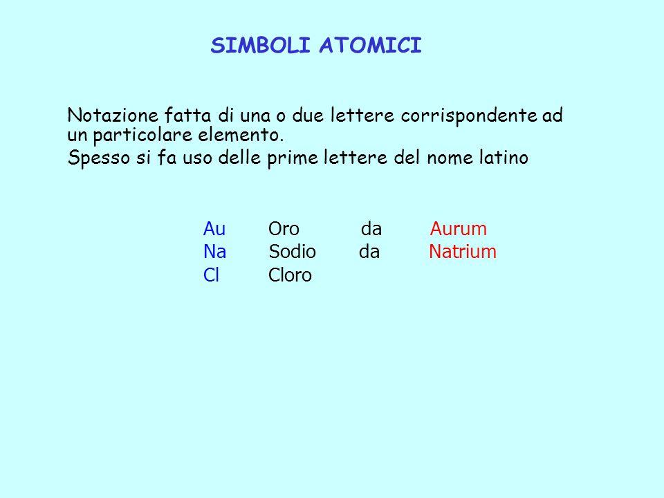 SIMBOLI ATOMICI Notazione fatta di una o due lettere corrispondente ad un particolare elemento. Spesso si fa uso delle prime lettere del nome latino A