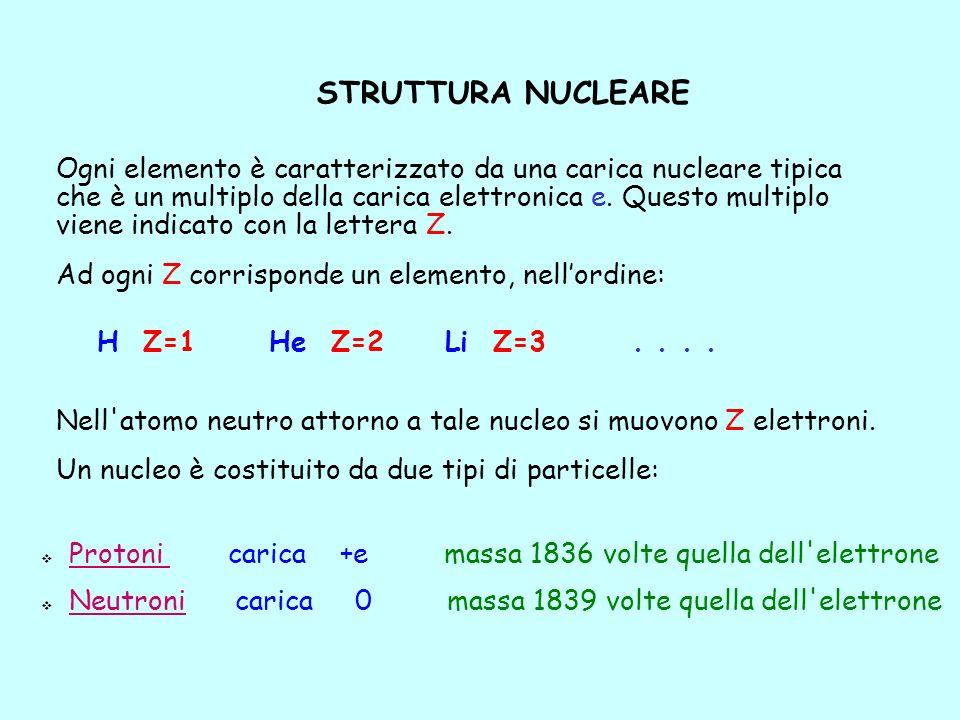 STRUTTURA NUCLEARE Protoni carica +e massa 1836 volte quella dell'elettrone Neutroni carica 0 massa 1839 volte quella dell'elettrone Ogni elemento è c