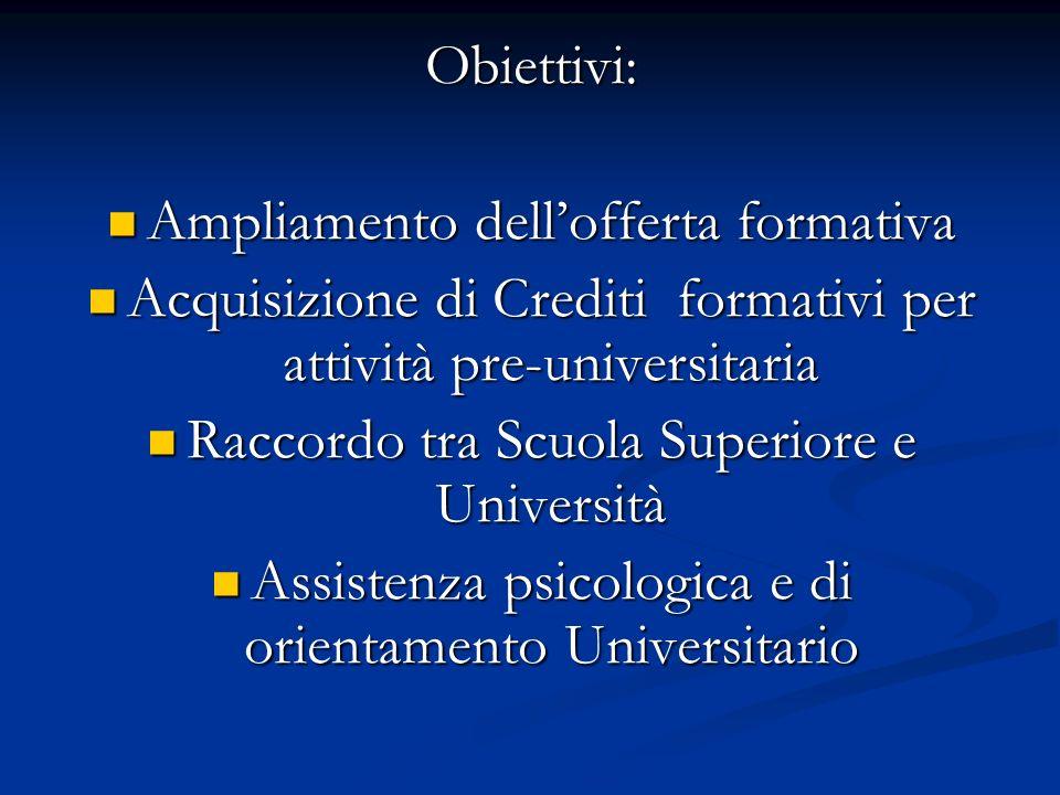 Obiettivi: Ampliamento dellofferta formativa Ampliamento dellofferta formativa Acquisizione di Crediti formativi per attività pre-universitaria Acquis