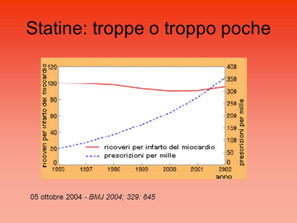 05 ottobre 2004 - BMJ 2004; 329: 645 Statine: troppe o troppo poche