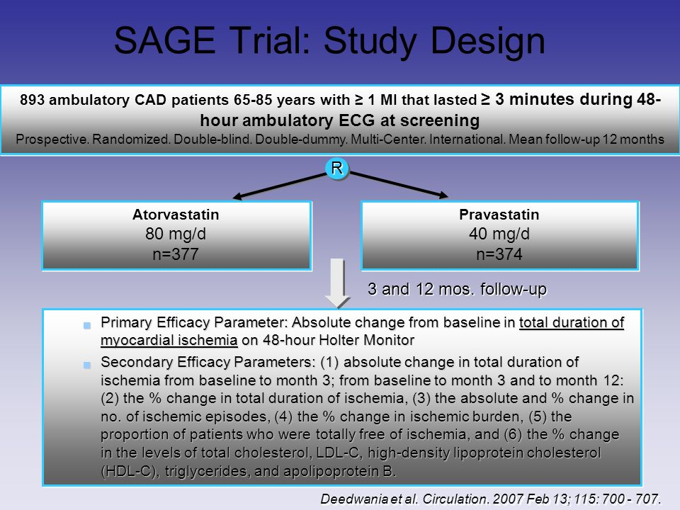 SAGE Trial: Study Design Primary Efficacy Parameter: Absolute change from baseline in total duration of myocardial ischemia on 48-hour Holter Monitor Primary Efficacy Parameter: Absolute change from baseline in total duration of myocardial ischemia on 48-hour Holter Monitor Secondary Efficacy Parameters: (1) absolute change in total duration of ischemia from baseline to month 3; from baseline to month 3 and to month 12: (2) the % change in total duration of ischemia, (3) the absolute and % change in no.
