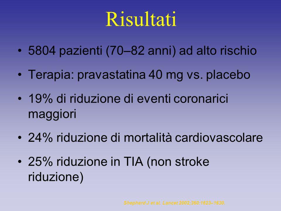 5804 pazienti (70–82 anni) ad alto rischio Terapia: pravastatina 40 mg vs.