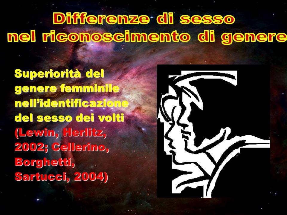 Superiorità del genere femminile nellidentificazione del sesso dei volti (Lewin, Herlitz, 2002; Cellerino, Borghetti, Sartucci, 2004) Superiorità del