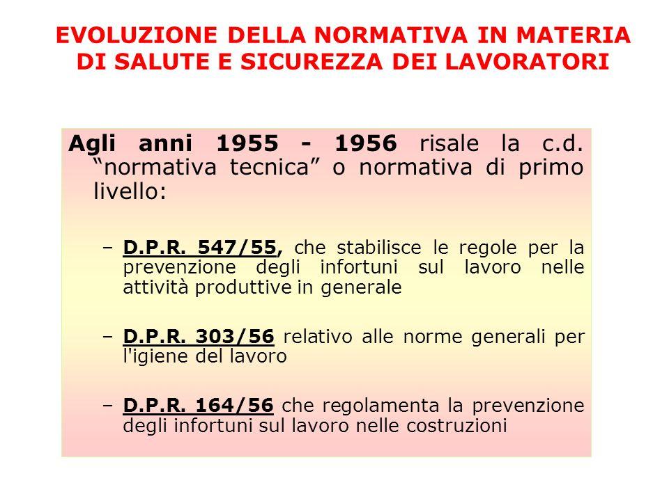 MODALITA ATTUATIVE DI PARTICOLARI OBBLIGHI (art.17 D.Lgs.