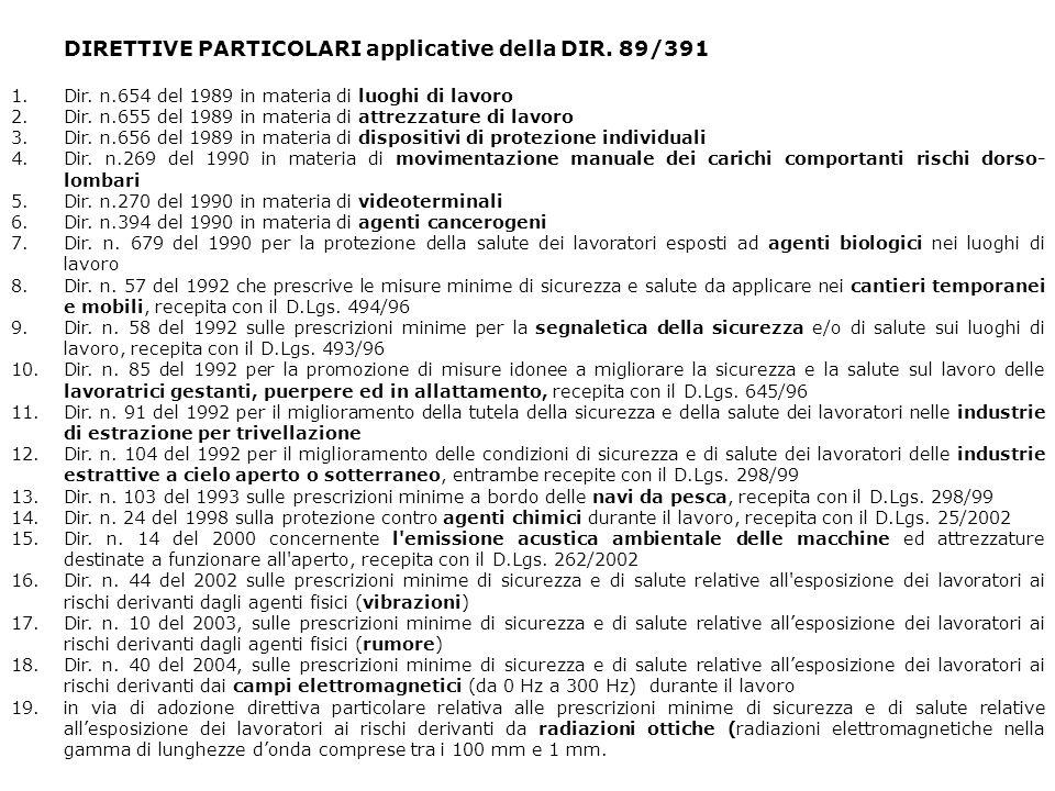 LE NOVITA DEL D.LGS 626/94 RIGUARDANO: LA CREAZIONE DI UN SISTEMA DI GESTIONE DELLA SICUREZZA, BASATO SULLA STESSA PARTECIPAZIONE DEI LAVORATORI LADOZIONE, CON MODALITA SISTEMATICA, DELLA PROCEDURA OPERATIVA DI: VALUTAZIONE DEI RISCHI BONIFICA DEGLI AMBIENTI DI LAVORO FORMAZIONE/INFORMAZIONE DEI LAVORATORI PROTEZIONE DEI LAVORATORI CONTROLLO SANITARIO DEI LAVORATORI LA PREVISIONE DI OBBLIGHI INDELEGABILI DA PARTE DEL DATORE DI LAVORO IL RISPETTO DEL PRINCIPIO DI ERGONOMICITA NELLA ORGANIZZAZIONE DEI POSTI DI LAVORO, NELLA SCELTA DELLE ATTREZZATURE, NELLA DEFINIZIONE DEI METODI DI LAVORO E PRODUZIONE LAFFIDAMENTO DEI COMPITI AI LAVORATORI TENENDO CONTO DELLE LORO CAPACITA E CONDIZIONI