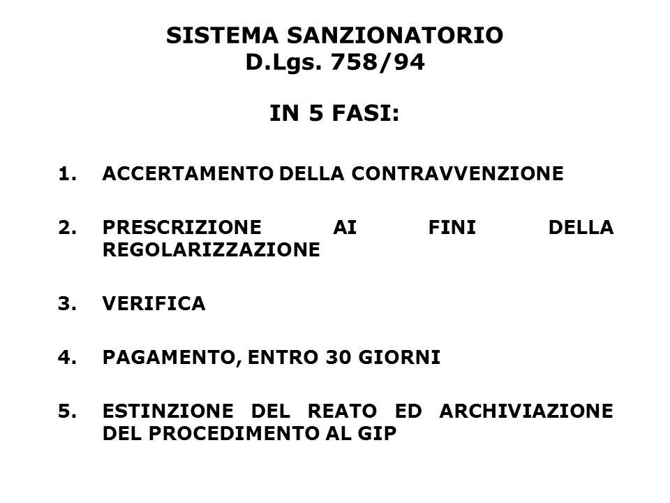 Negli anni 1996-1998 vengono emanati: D.Lgs.242/96, che integra e modifica il D.Lgs.