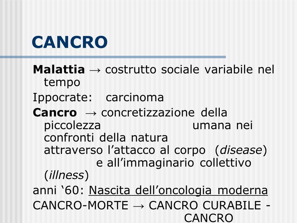 CANCRO Malattia costrutto sociale variabile nel tempo Ippocrate: carcinoma Cancro concretizzazione della piccolezza umana nei confronti della natura a