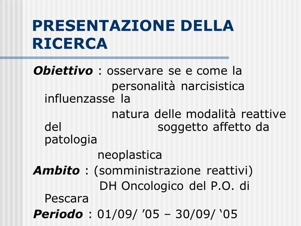 PRESENTAZIONE DELLA RICERCA Obiettivo : osservare se e come la personalità narcisistica influenzasse la natura delle modalità reattive del soggetto af