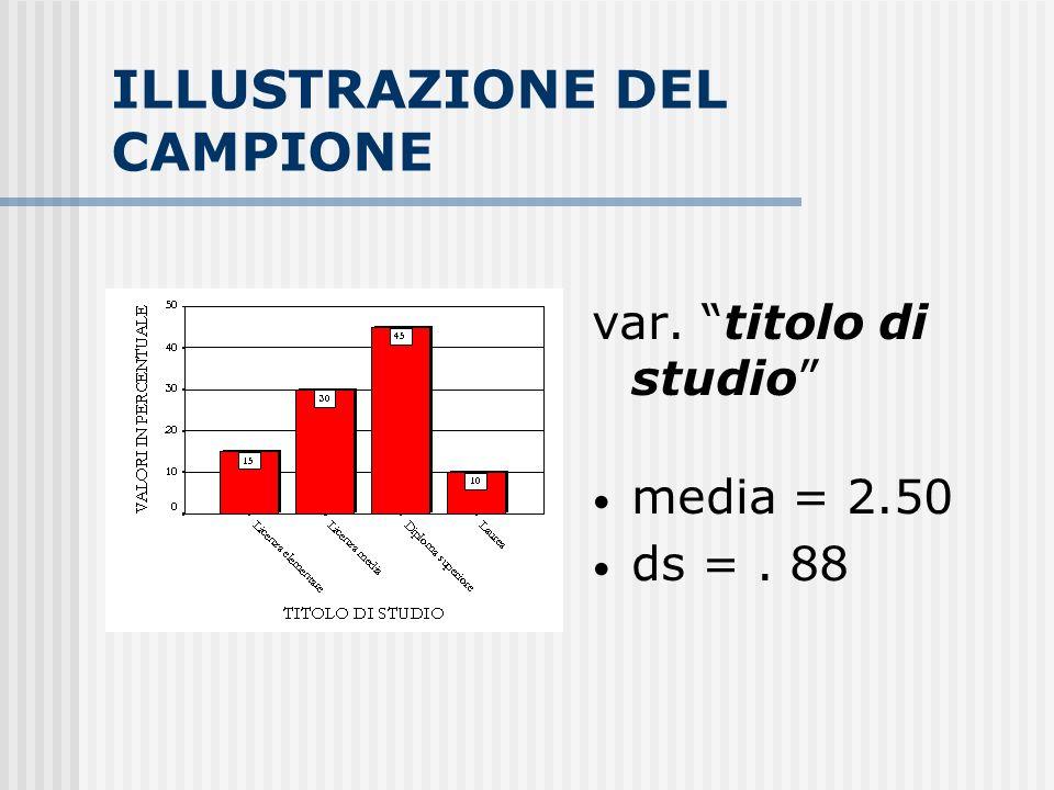 ILLUSTRAZIONE DEL CAMPIONE var. titolo di studio media = 2.50 ds =. 88