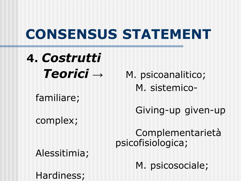 CONSENSUS STATEMENT 4. Costrutti Teorici M. psicoanalitico; M. sistemico- familiare; Giving-up given-up complex; Complementarietà psicofisiologica; Al