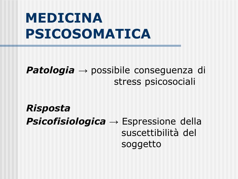 MEDICINA PSICOSOMATICA Patologia possibile conseguenza di stress psicosociali Risposta Psicofisiologica Espressione della suscettibilità del soggetto