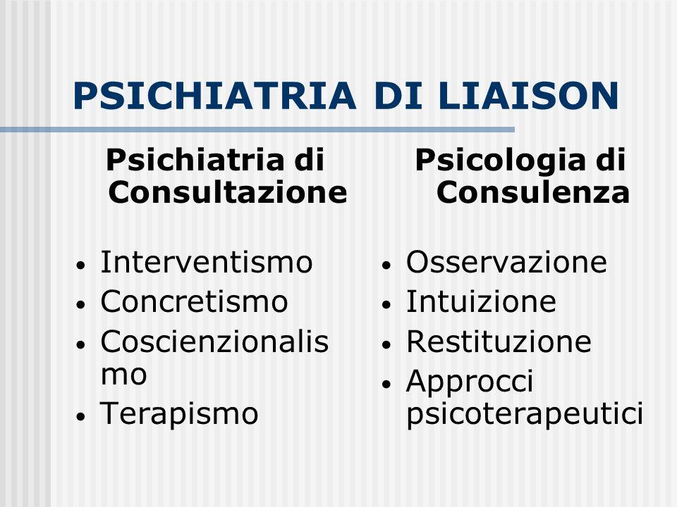 PSICHIATRIA DI LIAISON Psichiatria di Consultazione Interventismo Concretismo Coscienzionalis mo Terapismo Psicologia di Consulenza Osservazione Intui