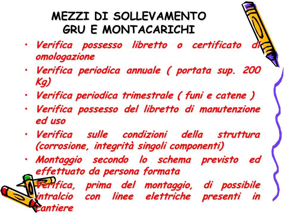 MEZZI DI SOLLEVAMENTO GRU E MONTACARICHI Verifica possesso libretto o certificato di omologazioneVerifica possesso libretto o certificato di omologazione Verifica periodica annuale ( portata sup.