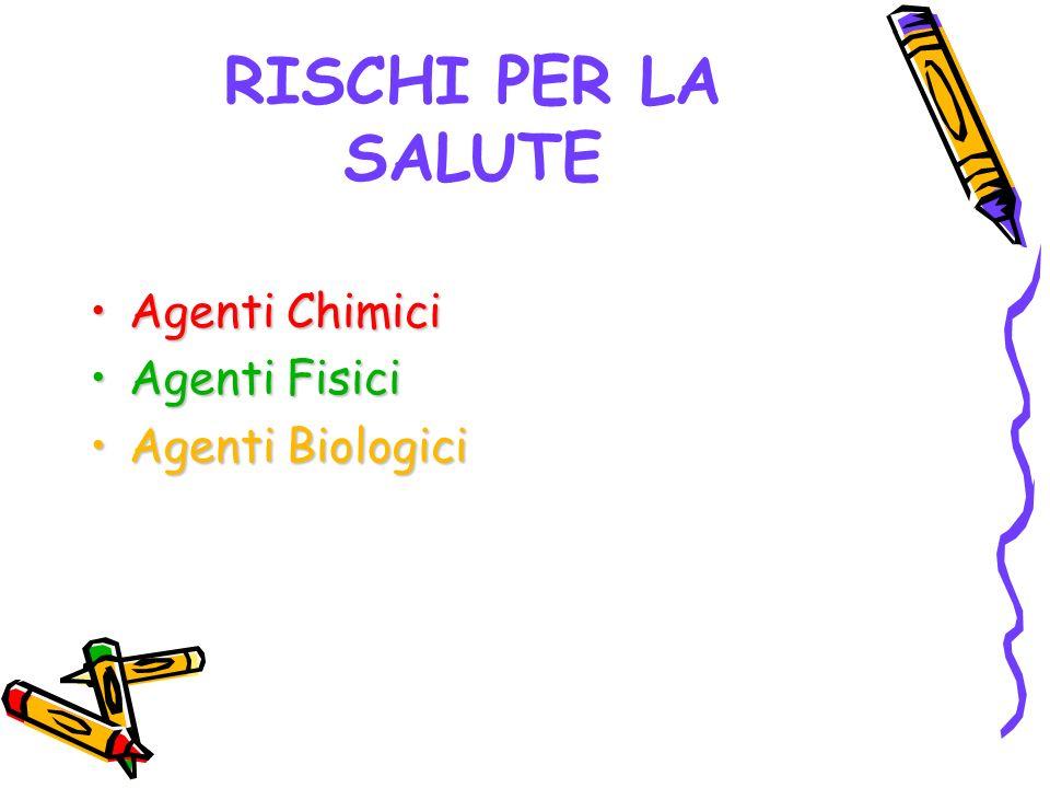 RISCHI PER LA SALUTE Agenti ChimiciAgenti Chimici Agenti FisiciAgenti Fisici Agenti BiologiciAgenti Biologici