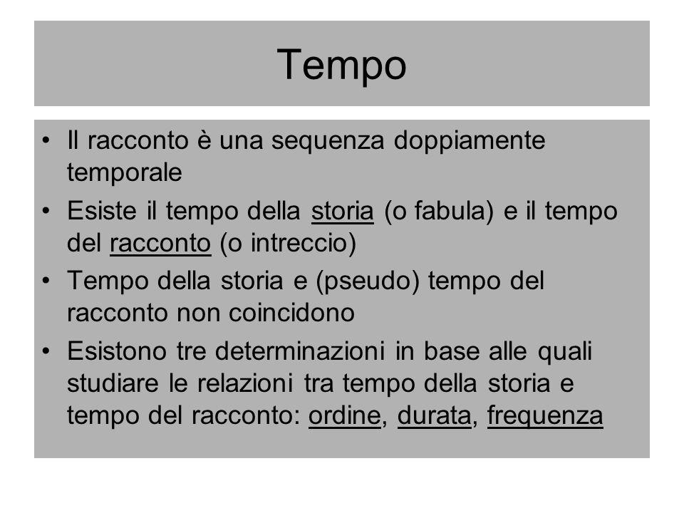 Tempo Il racconto è una sequenza doppiamente temporale Esiste il tempo della storia (o fabula) e il tempo del racconto (o intreccio) Tempo della stori