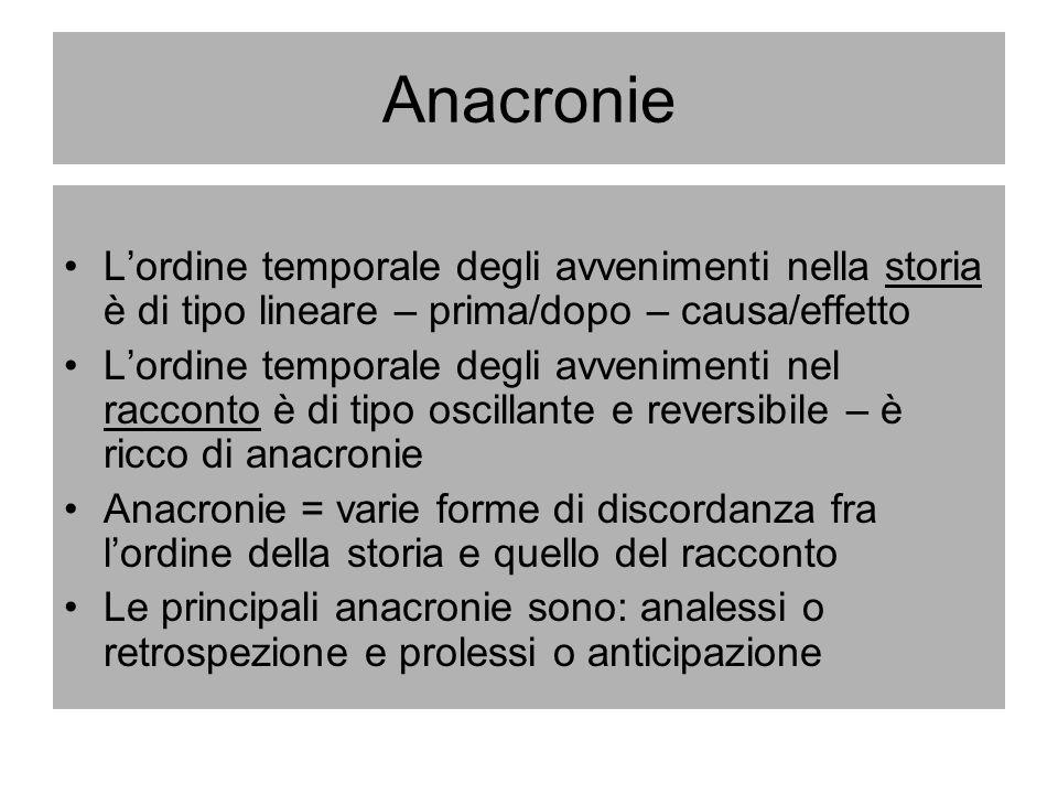 Anacronie Lordine temporale degli avvenimenti nella storia è di tipo lineare – prima/dopo – causa/effetto Lordine temporale degli avvenimenti nel racc