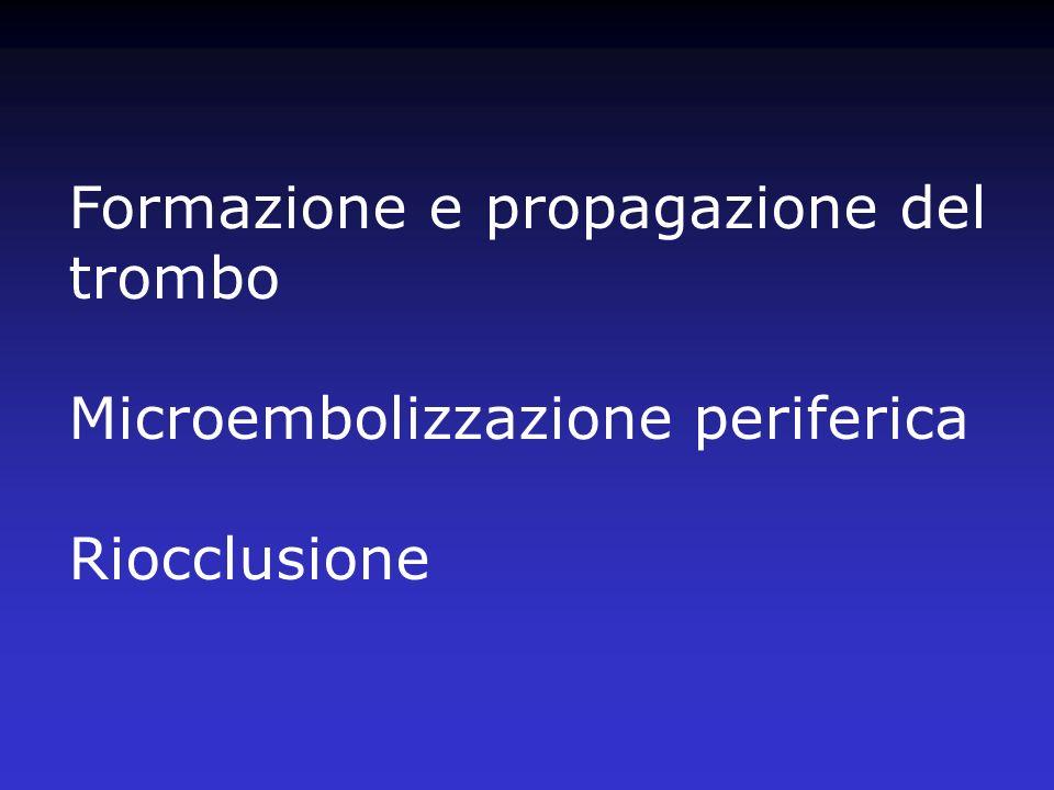 Formazione e propagazione del trombo Microembolizzazione periferica Riocclusione