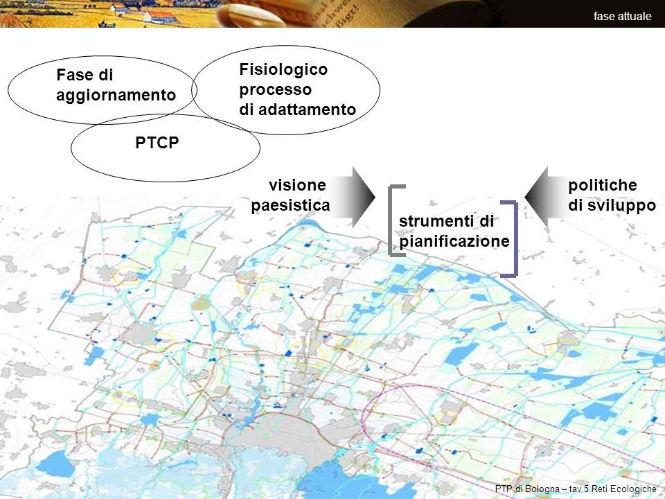 fase attuale Fase di aggiornamento PTCP Fisiologico processo di adattamento visione paesistica politiche di sviluppo PTP di Bologna – tav 5 Reti Ecolo