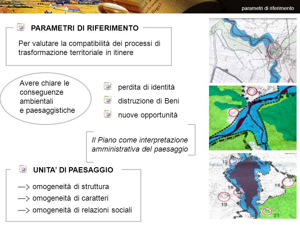 parametri di riferimento PARAMETRI DI RIFERIMENTO Per valutare la compatibilità dei processi di trasformazione territoriale in itinere Avere chiare le