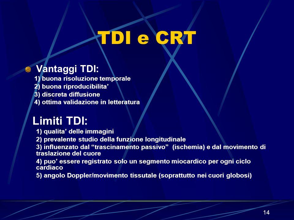 14 TDI e CRT Vantaggi TDI: 1) buona risoluzione temporale 2) buona riproducibilita 3) discreta diffusione 4) ottima validazione in letteratura Limiti