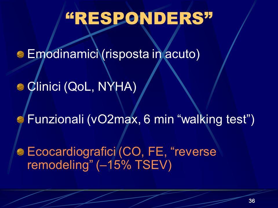 36 RESPONDERS Emodinamici (risposta in acuto) Clinici (QoL, NYHA) Funzionali (vO2max, 6 min walking test) Ecocardiografici (CO, FE, reverse remodeling