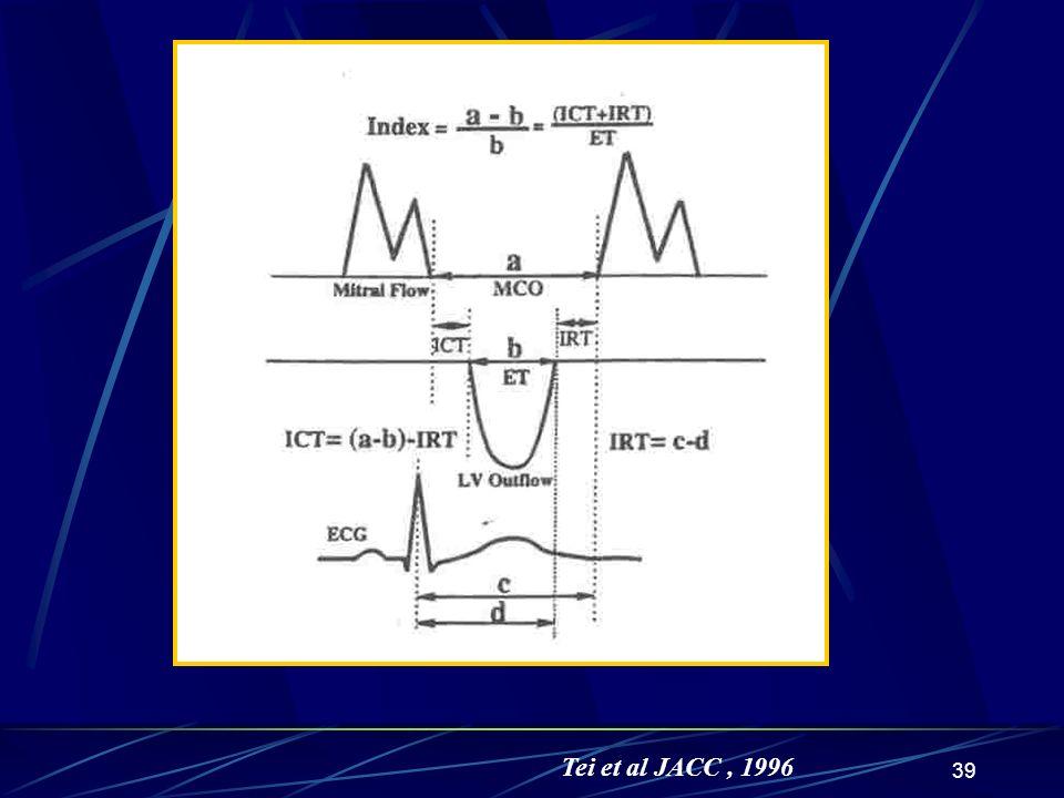 39 Tei et al JACC, 1996