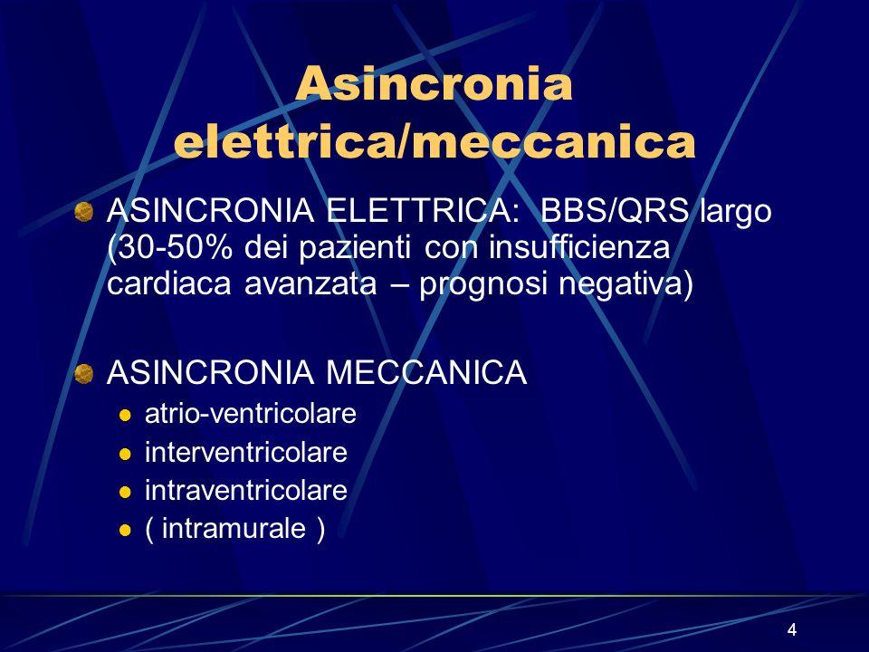 4 Asincronia elettrica/meccanica ASINCRONIA ELETTRICA: BBS/QRS largo (30-50% dei pazienti con insufficienza cardiaca avanzata – prognosi negativa) ASI
